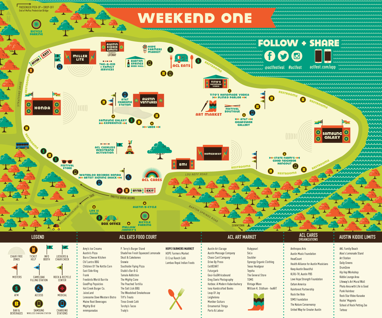 Win Weekend One ACL Fest Pes, Courtesy of AT... on